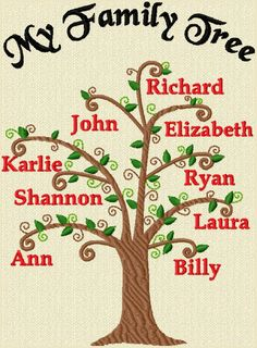 living tree machine embroidery pattern   The Book Antiqua alphabet used for the names in the EXAMPLE above, is ...