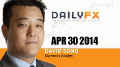 Forex: EUR/USD Risks Higher High on Dovish Fed- GBP/CAD Eyes Key Resistance