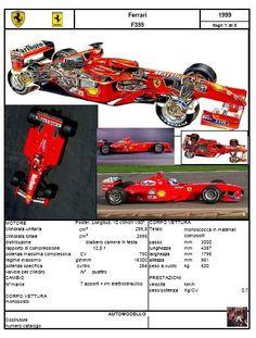 Ferrari F Ferrari F Formula One Car Stuff Skeleton Evolution