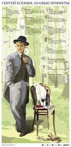 Сергей Есенин. Особые приметы. Инфографика | Инфографика | Вопрос-Ответ | Аргументы и Факты_http://www.aif.ru/dontknows/infographics/sergey_esenin_osobye_primety_infografika