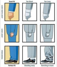 Suit fit tutorial: length.