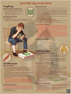 Vergiftungen, Schnittwunden, Verbrennungen – in der Küche lauern viele Gefahren. Doch was tun, wenn ein unachtsamer Moment eine schmerzhafte Verletzung verursacht hat? Erste-Hilfe-Infografik: http://www.induktionskochfeldtest.com/rat-und-tat/erste-hilfe-kueche/