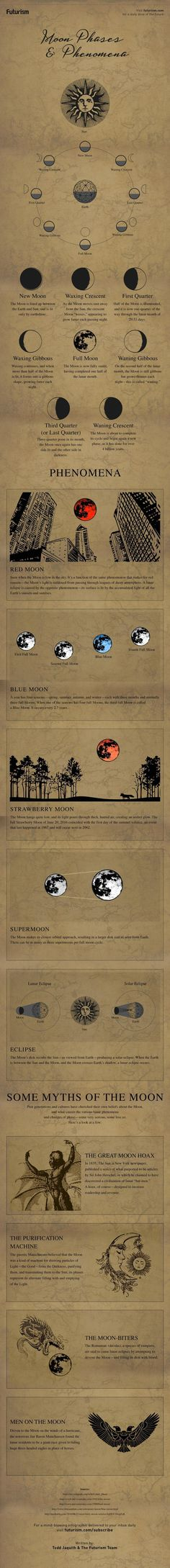The Moon has fascinated us for centuries and inspired countless legends. Lets…
