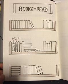 """""""""""Books to Read"""" page of my bullet journal: I write down title of the books I'm currently reading, with the date that I started. Once I'm done, I will…"""""""