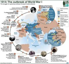 World War I Agence France-Presse (The Visual Everything) 2014