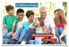 http://floridaipi.com/ - MultiGenerational Households in US at 57 Million- buy your next home in Wellington Florida - Davie Florida - Port St Lucie Florida #WellingtonHomes #PortStLucieHomes #DavieFloridaHomes