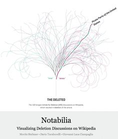 Another fun piece by Moritz Stefaner and co., Notabilia shows a sample of Wikipedia articles that triggered keep/delete debates (via information aesthetics http://infosthetics.com/archives/2011/01/notabilia_revealing_the_discussions_on_the_deletion_of_wikipedia_articles.html)