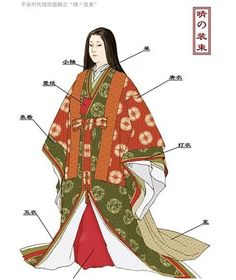 Heian Period Japan clear of the female dress. Commonly known as second single. Under clothes is Fei pants, jacket from the inside to the outside are small sleeve Heian Era, Heian Period, Japanese Costume, Japanese Kimono, Traditional Fashion, Traditional Outfits, Historical Clothing, Historical Costume, Costumes Japan