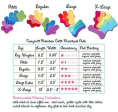 Trophy Tuesday time!  Woot!  This week we're featuring Moonbow Menstrual Pads!  Mama Cloth is an excellent option for your monthly cycle.  It's better for you, contains no chemicals, is reusable and will save you money over the cost of disposable menstrual products.