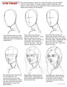 Step by Step Head Drawing Techinique