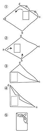 イラスト:和風リボン包みの手順