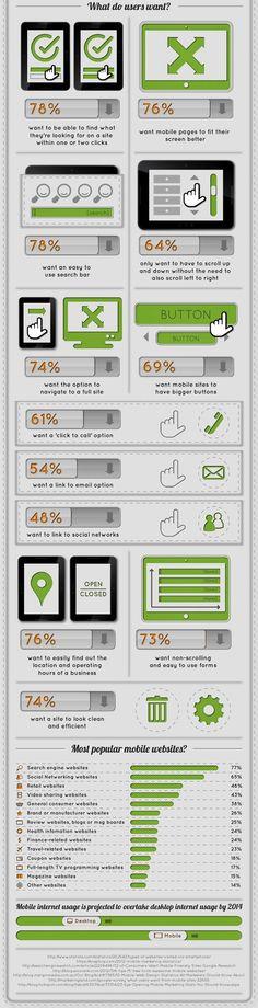 Les best practices pour le design d'un site mobile