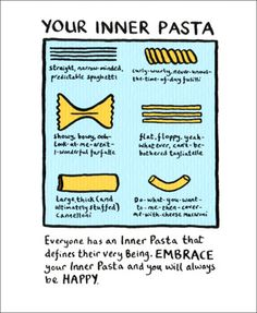 Your inner pasta (Edward Monkton) Edward Monkton, Silly Words, Italian Humor, Physical Pain, Do What You Want, Chin Up, Wise Men, Funny Cards, Slogan