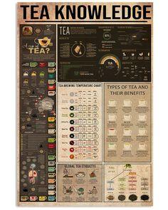 Easy Food Art, Tea Etiquette, Temperature Chart, Protein Fruit, Recipe Filing, Fall Drinks, Knowledge And Wisdom, Tea Art, Brewing Tea
