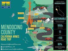 Mendocino County California Wines Road Trip 2015