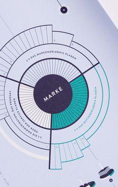 Edelstahl stahl and haushaltsger te on pinterest for Tisch interaction design