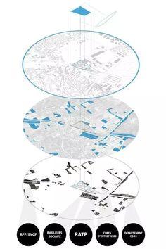 【设计集锦】场地分析图常用技巧全解析