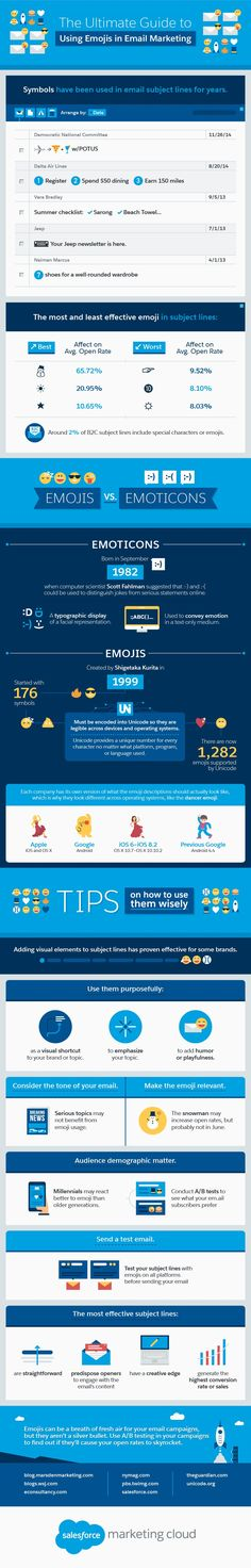 The Ultimate Guide to Using Emojis in Email Marketing - #infographic