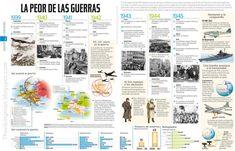10 datos impactantes de la Segunda Guerra Mundial