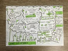 "Research Thing ""Smart City Research"": Cities Unlocked research: people, places and technology - Claire Mookerjee (drawn by Makayla Lewis) 