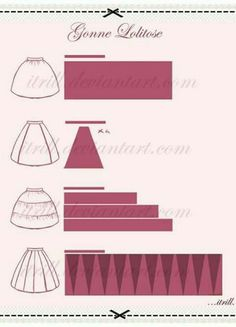 variedade de saias:moldes Lolita, Creepy Fangirl, Lolita How to draft different skirt shapes. Could come in handy. Sewing Basics, Sewing Hacks, Sewing Tutorials, Sewing Crafts, Sewing Tips, Skirt Patterns Sewing, Sewing Patterns Free, Clothing Patterns, Clothing Ideas