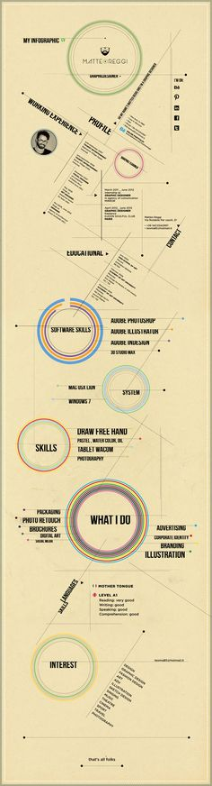 INFOGRAPHIC 2012 on Behance