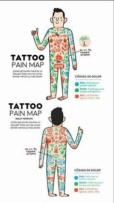 Tattoos are created by injecting ink through into the skin. Tattoo artists accomplish this by using an electric powered tattoo gun that almost sounds like the drill a dentist uses. The tattoo gun has a needle that moves up and down, Dream Tattoos, Mini Tattoos, Future Tattoos, Body Art Tattoos, New Tattoos, Cool Tattoos, Tatoos, Tattoo Schmerztabelle, Get A Tattoo