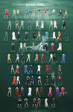 Por sorte, a Big Group, uma empresa britânica de mídia, está aqui para ajudar. Eles criaram um infográfico com 77 das mais icônicas roupas das Bond Girls, cobrindo mais cinco décadas de filmes do 007.