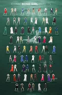 Luckily, Big Group, a British media company, is here to help. They've created a graphic of 77 of the most iconic Bond Girl outfits, spanning more than five decades of 007 films. | You Need To See This Incredible Graphic Of Bond Girl Outfits