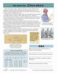 Native American Tribes: Cherokee