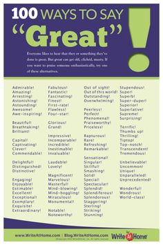Everyone needs to hear encouragement. This poster provides 100 ways to tell someone how great they are. An excellent resource for classroom and homeschool teach