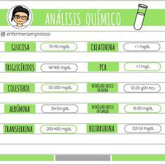 Datos de laboratorio #Enfermería