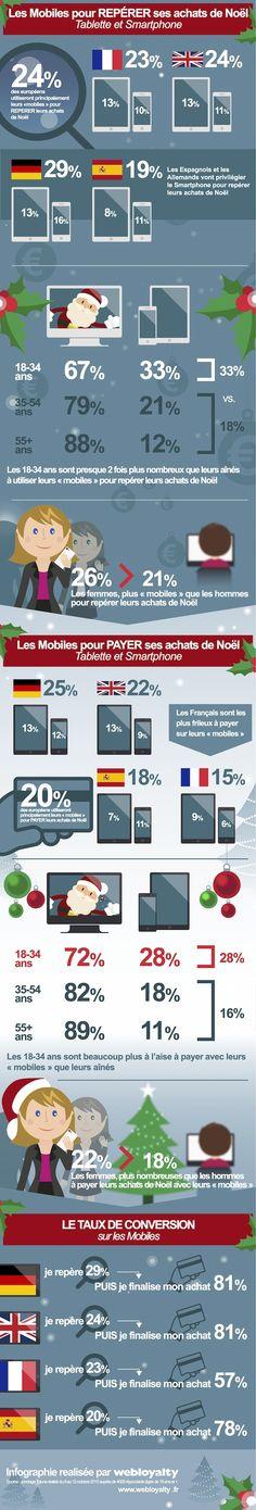 infographie-noel-ecommerce-mobile-france-europe-2015