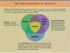 creativity-at-work