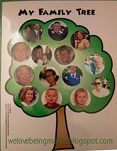 Family Tree and other family fun activities for kids.. Send home for family project. Add pictures to Family Trees to share in class