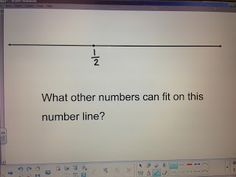 The Teacher Studio: Learning, Thinking, Creating: Fractions Day 11: Where'd You Get THAT Number Line? Open ended questions get 4th graders thinking about fractions on a number line.