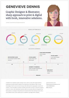 30+ Examples of Creative Graphic Design Resumes (Infographics)Pixel2Pixel Design
