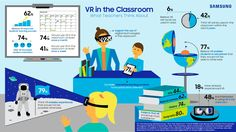 Survey: Teachers See Potential for VR In Education