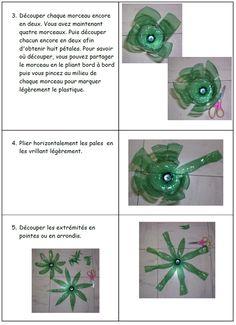 Fabriquer un moulin à vent en bouteille en plastique