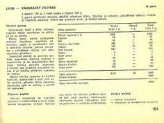 Jak udělat záhoracký závitek   recept   jaktak.cz Periodic Table, Personalized Items, Bucky, Periodic Table Chart, Periotic Table