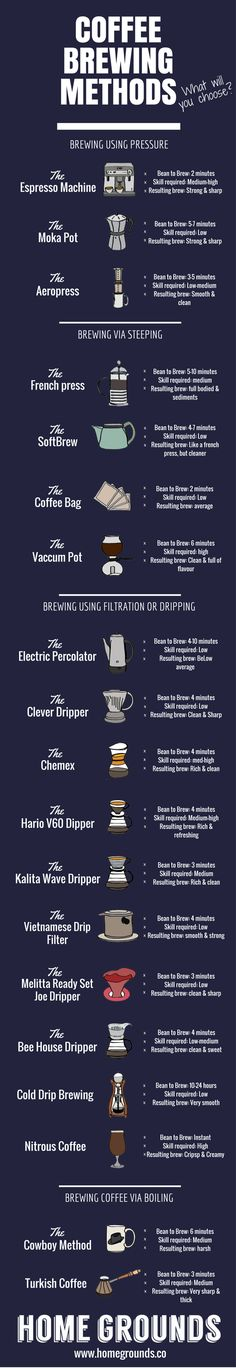 If you're brewing coffee just one way, you are missing out. Check out this…