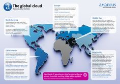 Cloud computing, the Cloud community and Cloud collaboration Tourism Industry, Social Business, Social Enterprise, Cloud Computing, Information Technology, New Technology, Collaboration, North America, Budgeting