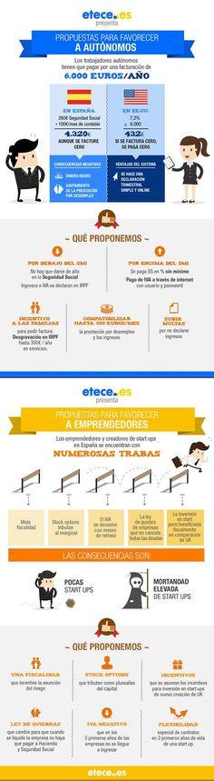 Propuestas para favorecer a #autónomos y #emprendedores. #infografía de @etece_es vía @infoautonomos