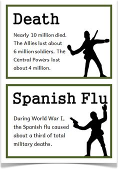 World War One Fact Cards - Treetop Displays - Downloadable EYFS, KS1, KS2 classroom display and primary teaching aid resource