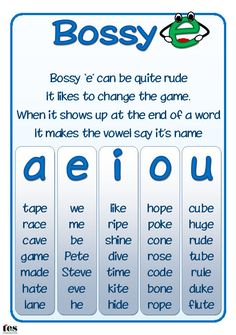 Simple posters, in blue colour way, with a rhyme describing magic 'e' and, the alternative term used in some schools, bossy 'e'. Clearly laid out with examples for each vowel. Available in a choice of fonts.