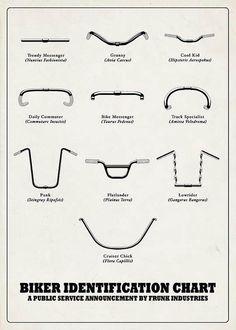 biker identification chart