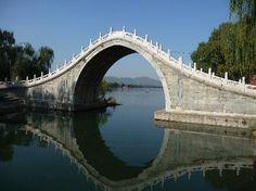 Summer Palace Beijing, China. . . . . 2 weeks!!!