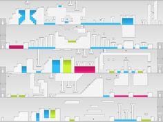 Sunday Spotlight: Pixel Press – Draw Your Own Video Game Map Design, Layout Design, Game Design Document, Game Level Design, Game 2d, Map Layout, Rpg Maker, Mobile App Design, Metroid