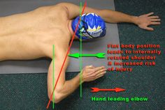 Arm recovery with poor rotation Swimming Drills, Swimming Tips, Swimming World, Swimming Diving, Swim Training, Triathlon Training, Workouts For Swimmers, No Excuses Workout, Freestyle Swimming
