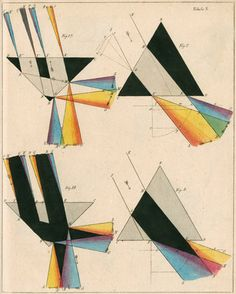 """Optical diagrams showing light shone through prisms and the resulting spectral patterns. by Johann Friedrich Christian Werneburg (Nuremberg, 1817). Engraved top right """"Tabula 3"""" J F C Werneburg (1777-1851) was a Professor at the University of Jena.  Original: engraving. 1817"""